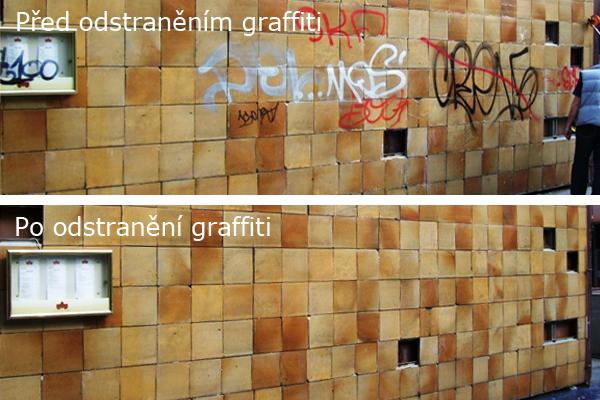 Ochranný systém antigraffiti nátěru, nejlepší cena v ČR